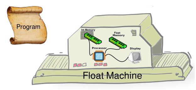 A Float Machine